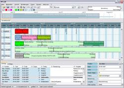 Übersichtsbildschirm des GTP